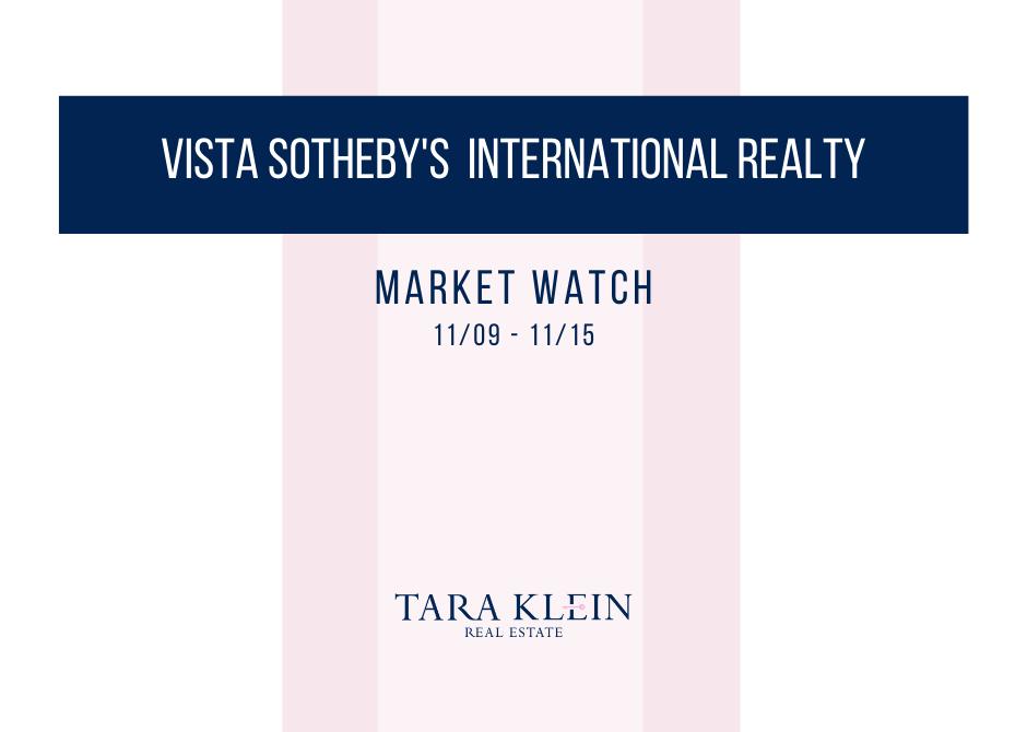November Week 2 Market Watch Update