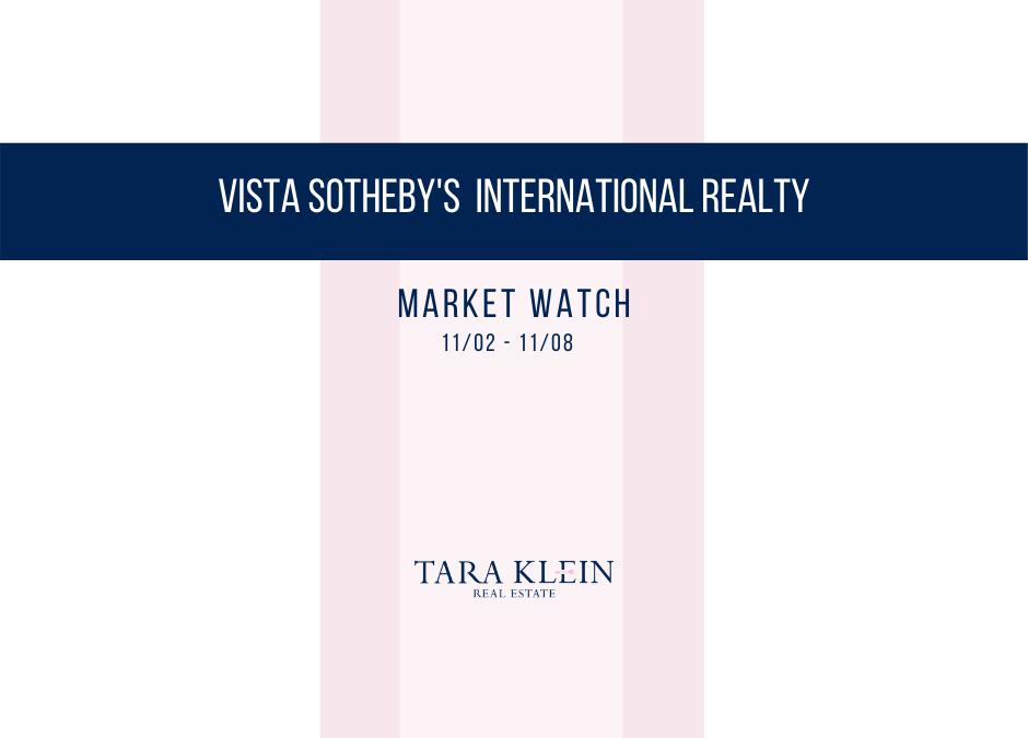 November Week 1 Market Watch Update