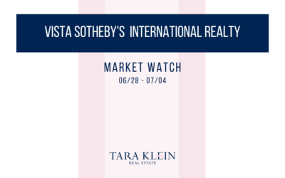 June Week 4 Market Watch Update