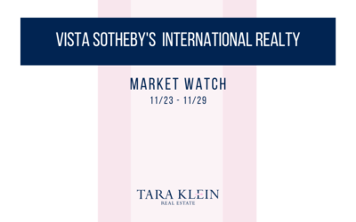 November Week 4 Market Watch Update